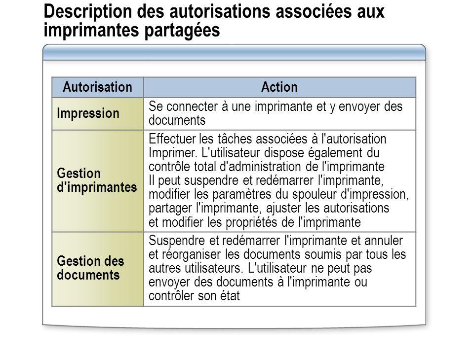 Description des autorisations associées aux imprimantes partagées AutorisationAction Impression Se connecter à une imprimante et y envoyer des documen