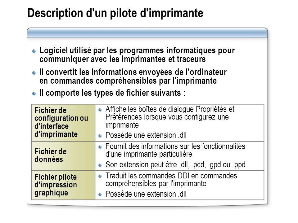 Description d'un pilote d'imprimante Logiciel utilisé par les programmes informatiques pour communiquer avec les imprimantes et traceurs Il convertit