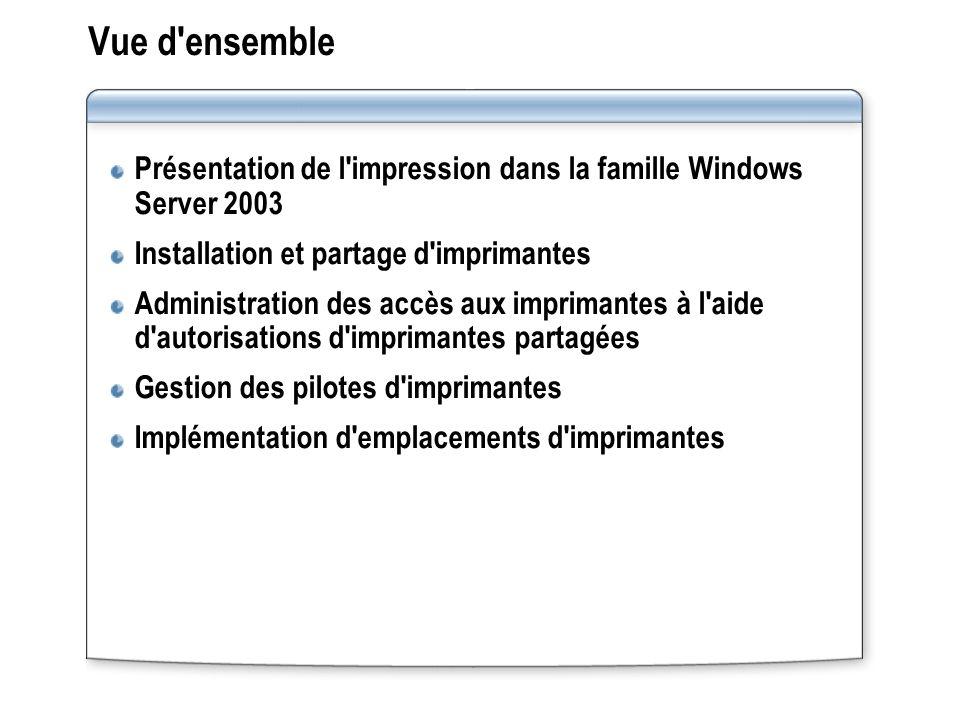 Leçon : Présentation de l impression dans la famille Windows Server 2003 Présentation multimédia : Terminologie de l impression Types de clients pouvant imprimer sur des serveurs Windows 2003 Fonctionnement de l impression dans un environnement Windows Server 2003