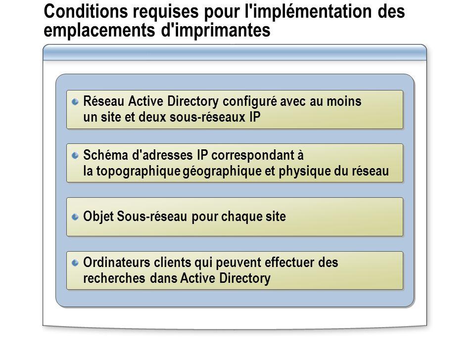 Conditions requises pour l'implémentation des emplacements d'imprimantes Réseau Active Directory configuré avec au moins un site et deux sous-réseaux
