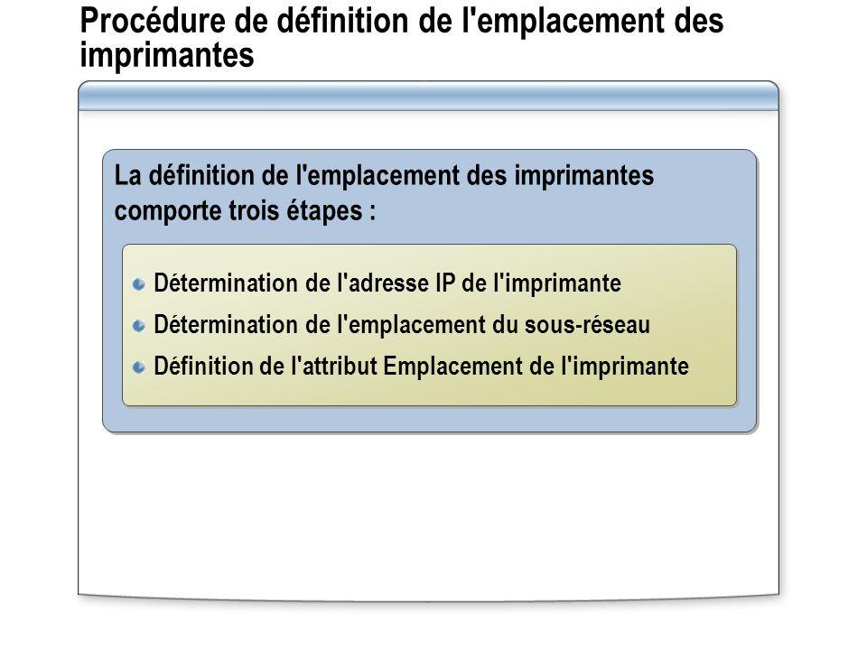 Procédure de définition de l'emplacement des imprimantes La définition de l'emplacement des imprimantes comporte trois étapes : Détermination de l'adr