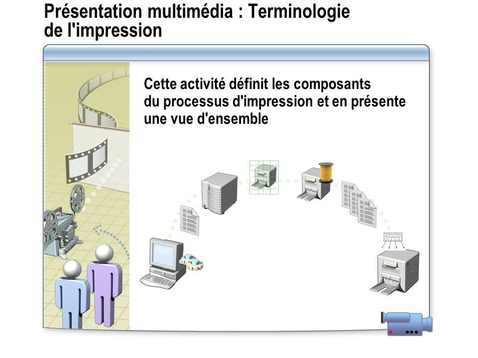 Présentation multimédia : Terminologie de l'impression Cette activité définit les composants du processus d'impression et en présente une vue d'ensemb