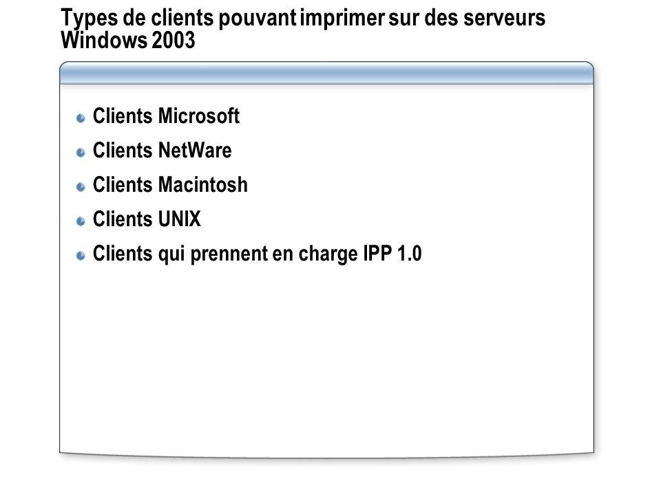 Types de clients pouvant imprimer sur des serveurs Windows 2003 Clients Microsoft Clients NetWare Clients Macintosh Clients UNIX Clients qui prennent