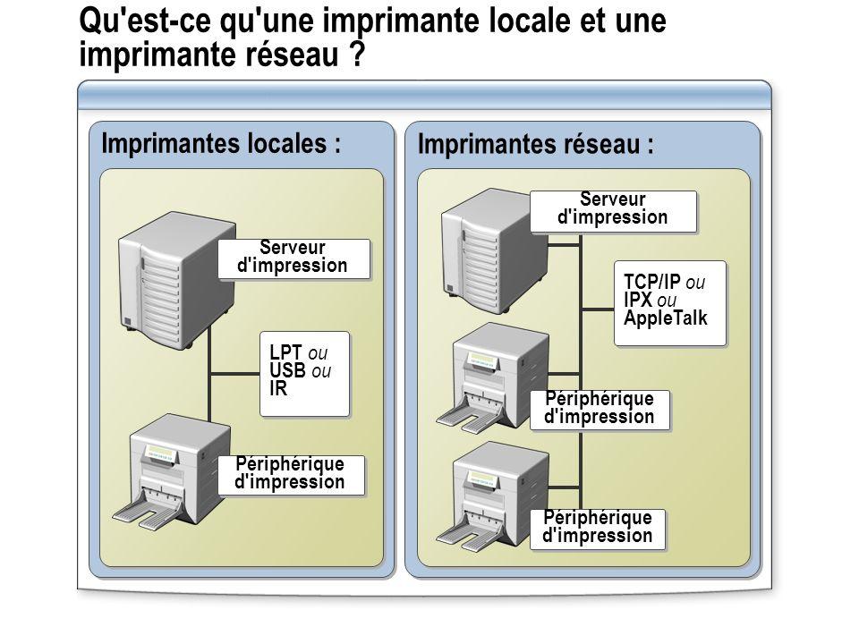 Configuration matérielle nécessaire pour configurer un serveur d impression Serveur d impression exécutant l un des systèmes d exploitation de la famille Windows Server 2003 Mémoire RAM suffisante pour traiter les documents Espace disque suffisant sur le serveur d impression pour stocker les documents en attente d impression