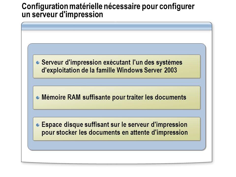 Configuration matérielle nécessaire pour configurer un serveur d'impression Serveur d'impression exécutant l'un des systèmes d'exploitation de la fami