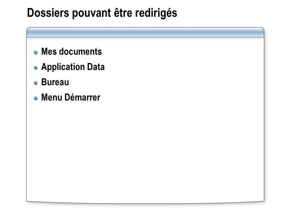 Dossiers pouvant être redirigés Mes documents Application Data Bureau Menu Démarrer