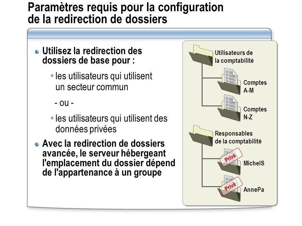 Paramètres requis pour la configuration de la redirection de dossiers Utilisez la redirection des dossiers de base pour : les utilisateurs qui utilise