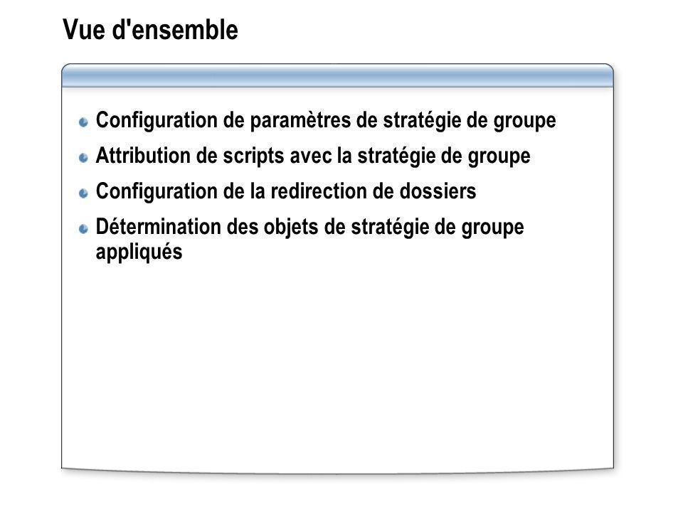Vue d'ensemble Configuration de paramètres de stratégie de groupe Attribution de scripts avec la stratégie de groupe Configuration de la redirection d