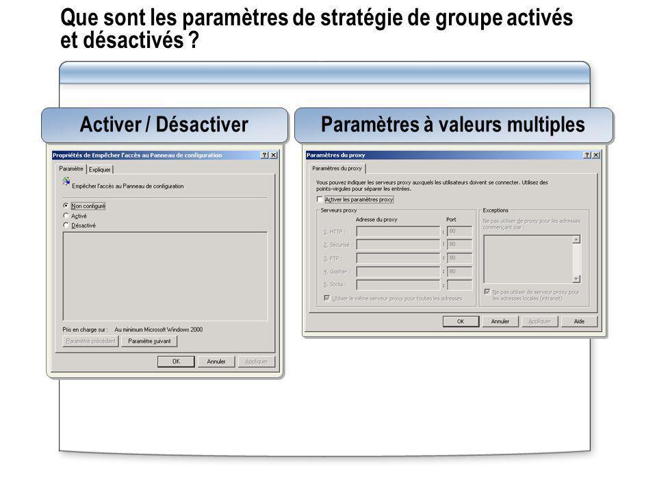 Que sont les paramètres de stratégie de groupe activés et désactivés ? Activer / Désactiver Paramètres à valeurs multiples
