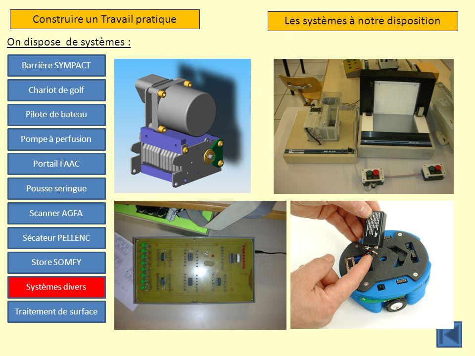 Construire un Travail pratique Les systèmes à notre disposition Store SOMFY Barrière SYMPACT Pousse seringue Pompe à perfusion Sécateur PELLENC Pilote