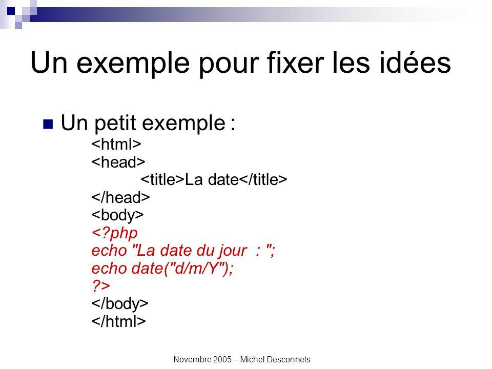 Novembre 2005 – Michel Desconnets Un exemple pour fixer les idées Un petit exemple : La date <?php echo La date du jour : ; echo date( d/m/Y ); ?>