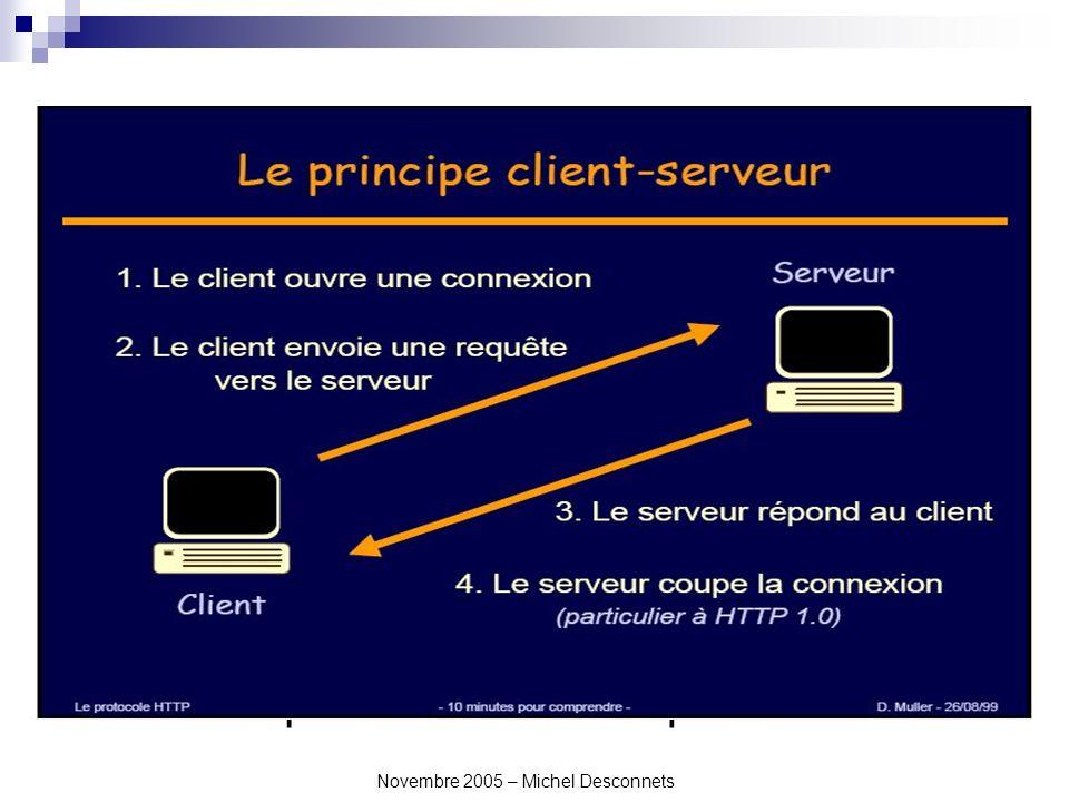 Novembre 2005 – Michel Desconnets Des références Le site du PHP Group : LA référence [ http://www.php.net ]http://www.php.net PHPDébutant [ http://www.phpdebutant.com ]http://www.phpdebutant.com PHPInfo [ http://www.phpinfo.net ]http://www.phpinfo.net PHPIndex [ http://www.phpindex.com ]http://www.phpindex.com