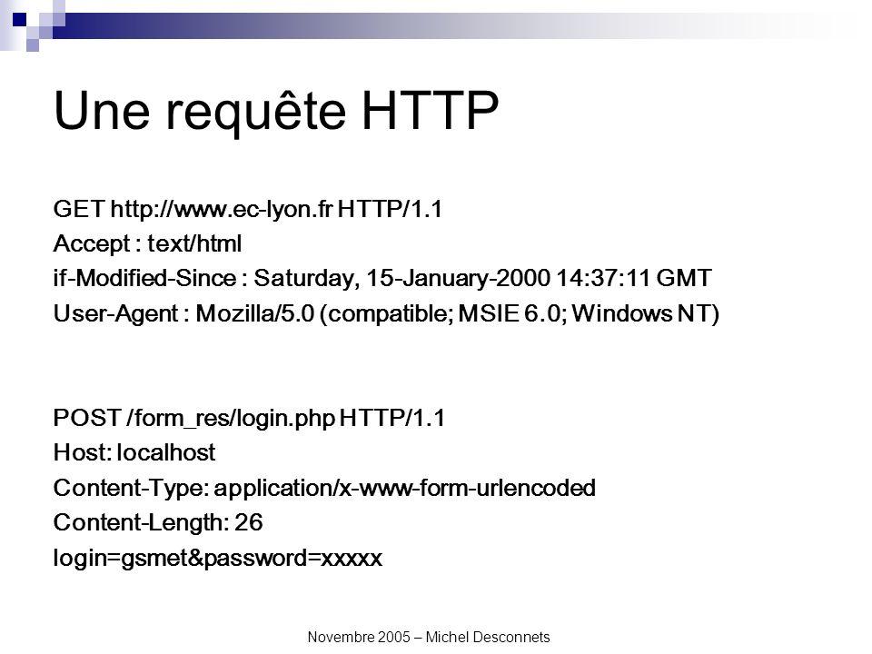 Novembre 2005 – Michel Desconnets Présentation de PHP Objectif : comprendre les objectifs de PHP et ce qu il peut apporter