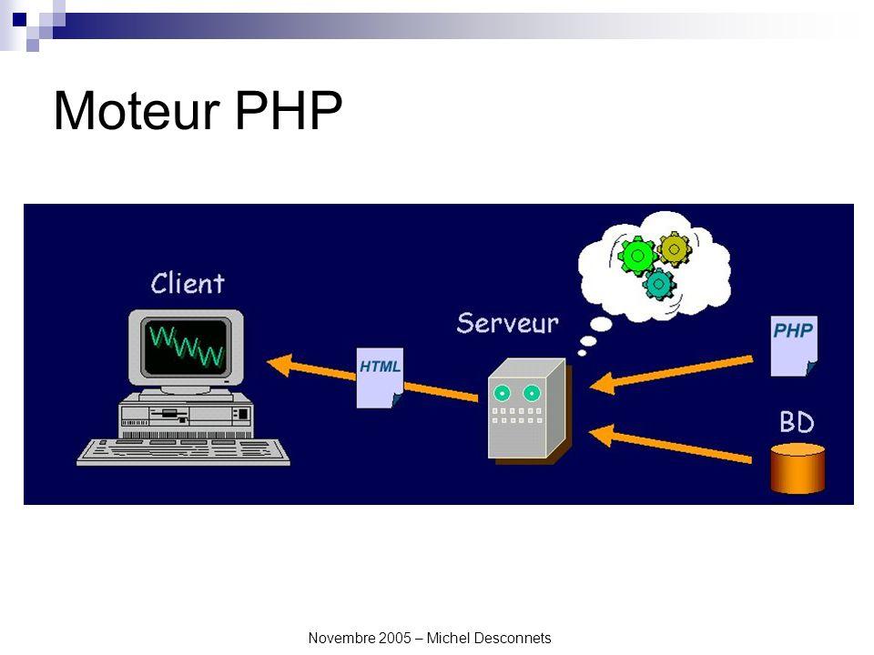 Novembre 2005 – Michel Desconnets Présentation La dernière version de PHP disponible est la version 5.0.5, non finalisé, et la 4.4.2 La version 5 propose notamment une couche objet améliorée PHP se repose sur le moteur Zend PHP dispose de nombreuses extensions mettant énormément de fonctions à disposition