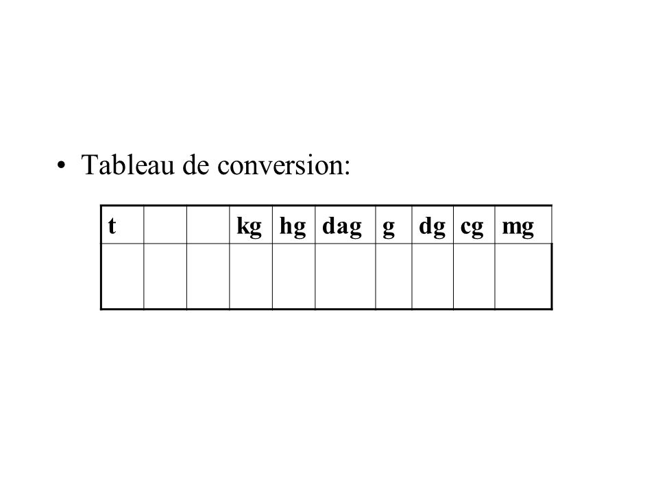 Tableau de conversion: tkghgdaggdgcgmg