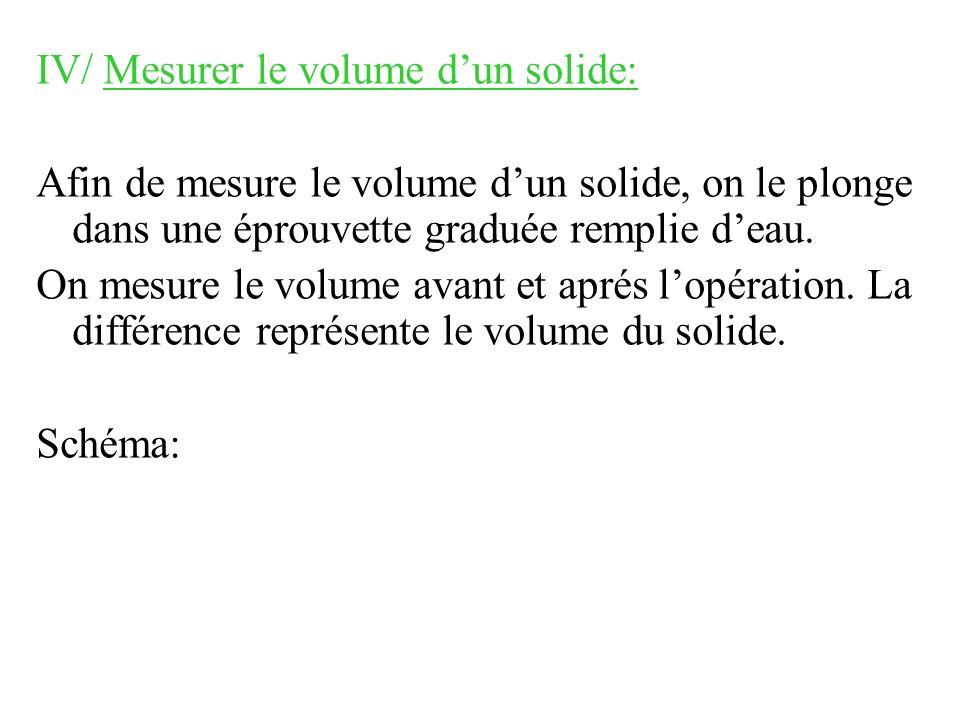 IV/ Mesurer le volume dun solide: Afin de mesure le volume dun solide, on le plonge dans une éprouvette graduée remplie deau. On mesure le volume avan