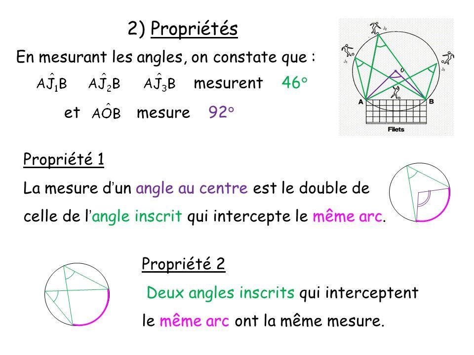 2) Propriétés En mesurant les angles, on constate que : mesurent 46° et mesure 92° Propriété 1 La mesure d un angle au centre est le double de celle d