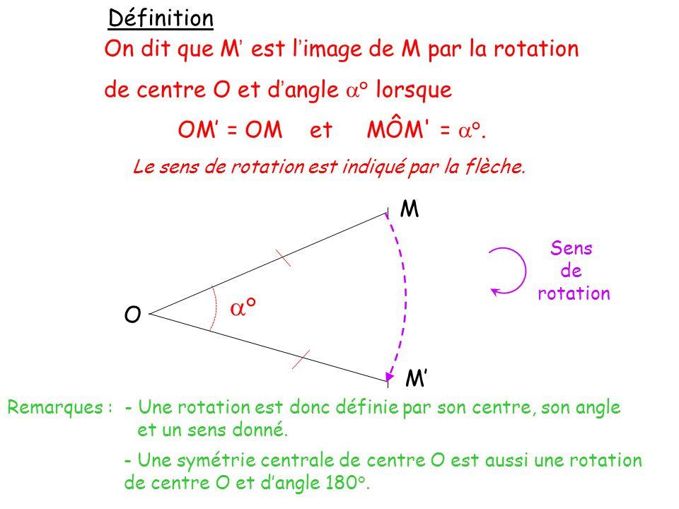 Définition On dit que M est l image de M par la rotation de centre O et d angle ° lorsque OM = OM et MÔM' = °. Le sens de rotation est indiqué par la