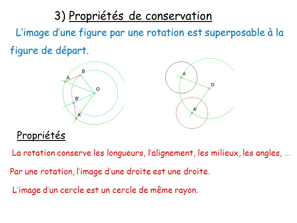 3) Propriétés de conservation Limage dune figure par une rotation est superposable à la figure de départ. Propriétés La rotation conserve les longueur
