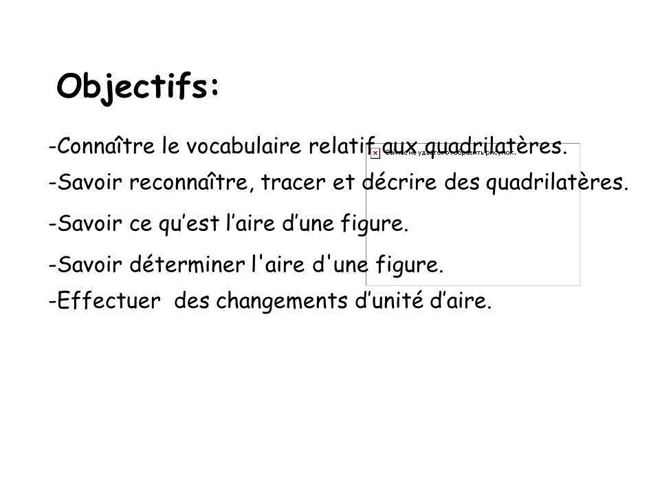 Objectifs: -Connaître le vocabulaire relatif aux quadrilatères. -Savoir reconnaître, tracer et décrire des quadrilatères. -Savoir ce quest laire dune
