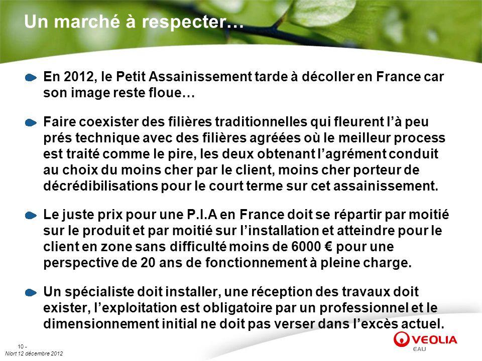 Niort 12 décembre 2012 10 - Un marché à respecter… En 2012, le Petit Assainissement tarde à décoller en France car son image reste floue… Faire coexis