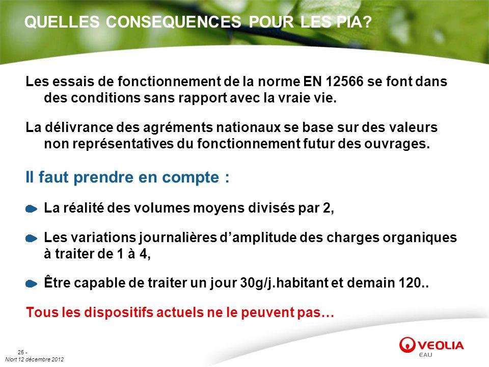 Niort 12 décembre 2012 25 - QUELLES CONSEQUENCES POUR LES PIA? Les essais de fonctionnement de la norme EN 12566 se font dans des conditions sans rapp