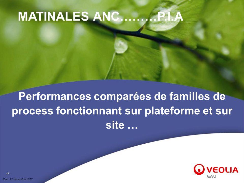 Niort 12 décembre 2012 26 - Performances comparées de familles de process fonctionnant sur plateforme et sur site … MATINALES ANC………P.I.A
