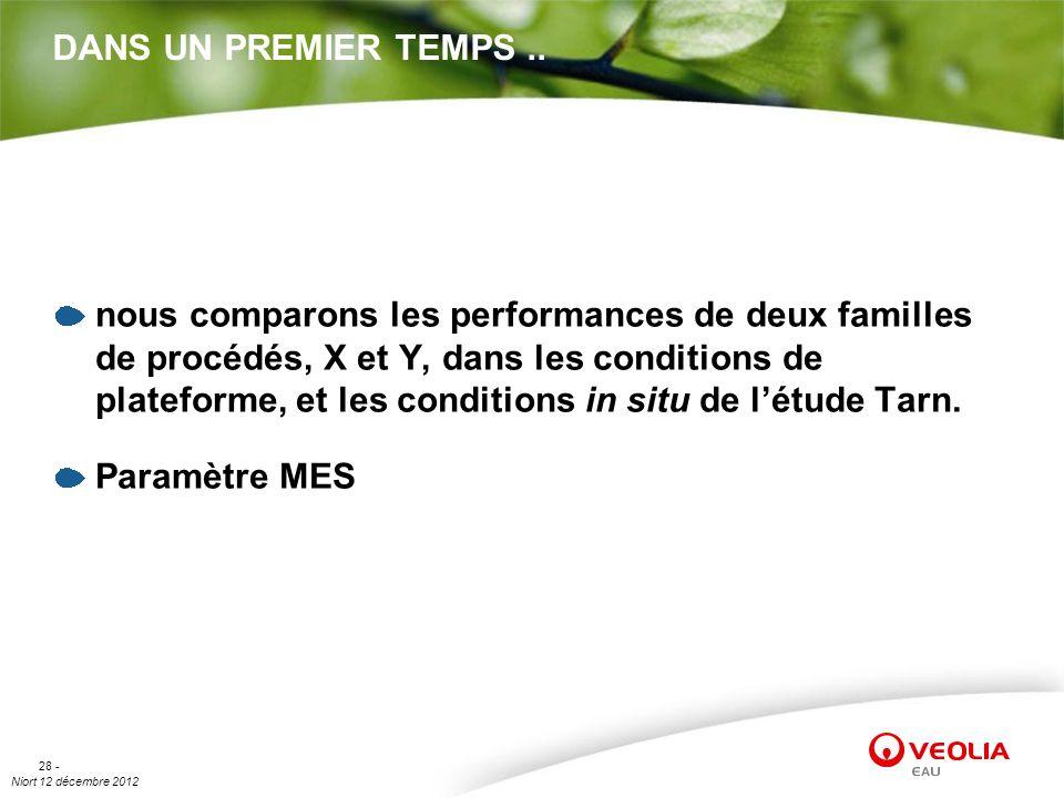 Niort 12 décembre 2012 28 - DANS UN PREMIER TEMPS.. nous comparons les performances de deux familles de procédés, X et Y, dans les conditions de plate