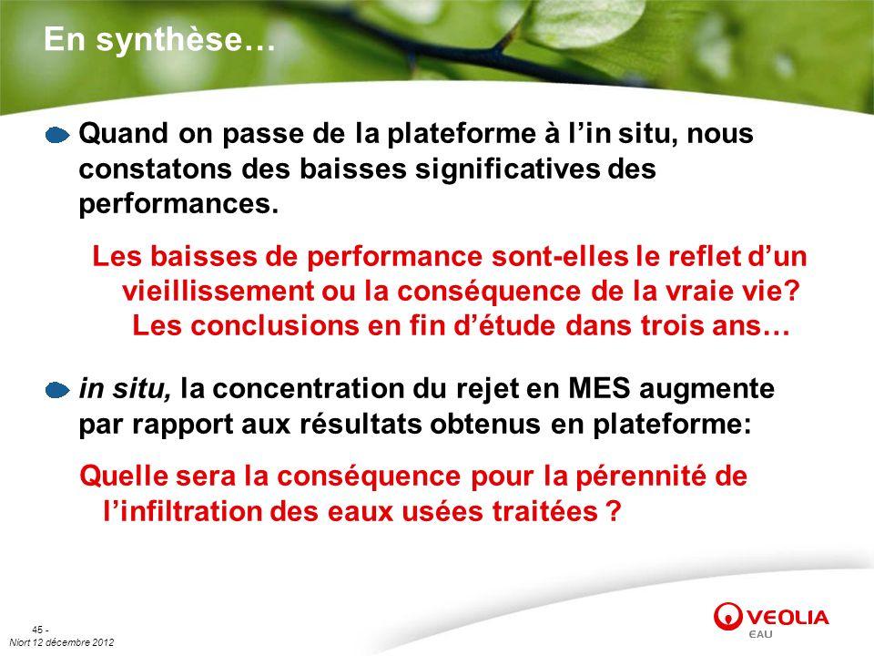 Niort 12 décembre 2012 45 - En synthèse… Quand on passe de la plateforme à lin situ, nous constatons des baisses significatives des performances. Les