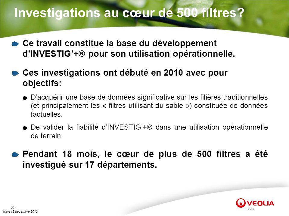 Niort 12 décembre 2012 50 - Investigations au cœur de 500 filtres? Ce travail constitue la base du développement dINVESTIG+® pour son utilisation opér