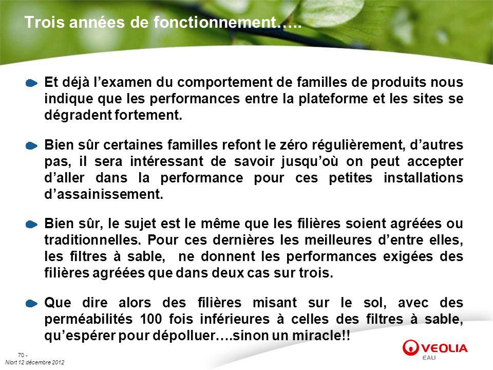 Niort 12 décembre 2012 70 - Trois années de fonctionnement….. Et déjà lexamen du comportement de familles de produits nous indique que les performance