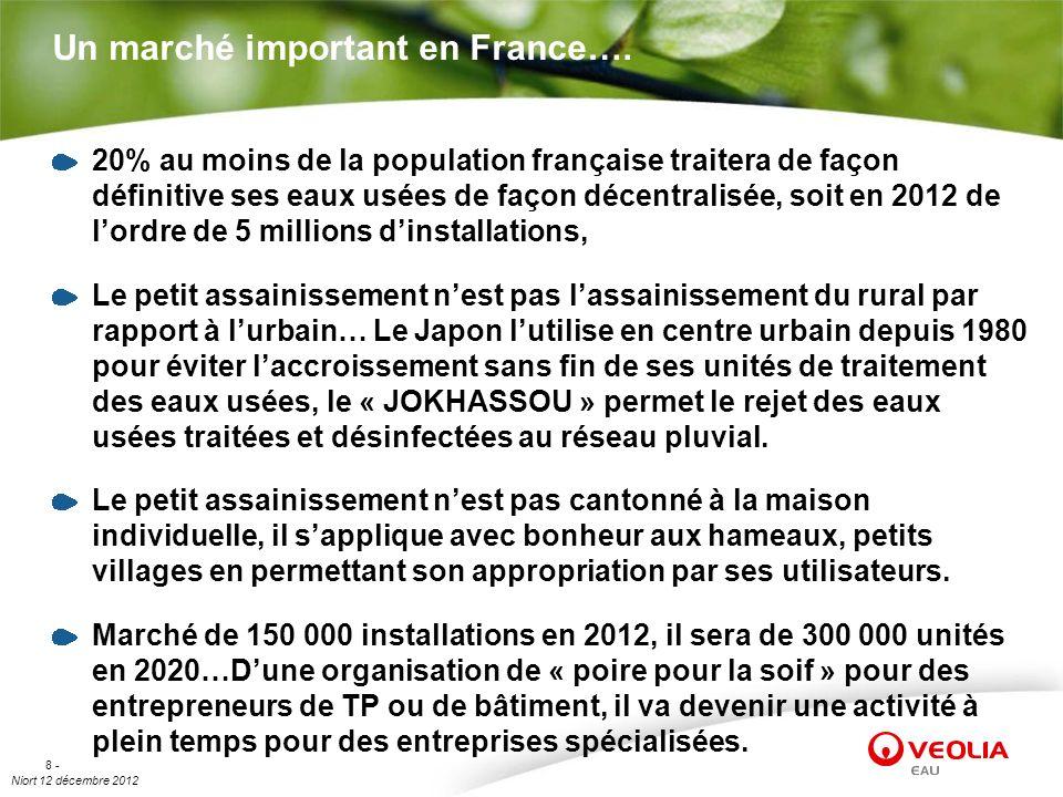 Niort 12 décembre 2012 8 - Un marché important en France…. 20% au moins de la population française traitera de façon définitive ses eaux usées de faço
