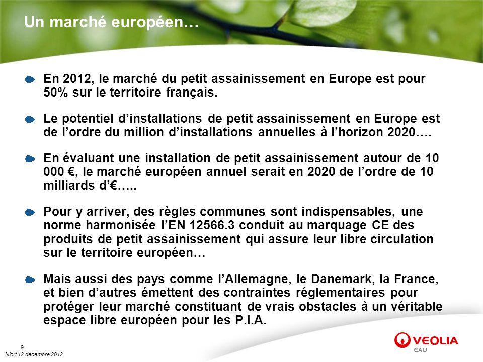 Niort 12 décembre 2012 9 - Un marché européen… En 2012, le marché du petit assainissement en Europe est pour 50% sur le territoire français. Le potent