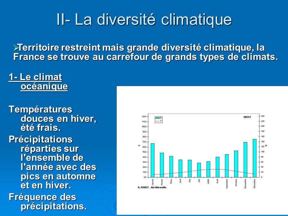 II- La diversité climatique 1- Le climat océanique Températures douces en hiver, été frais. Précipitations réparties sur l'ensemble de l'année avec de