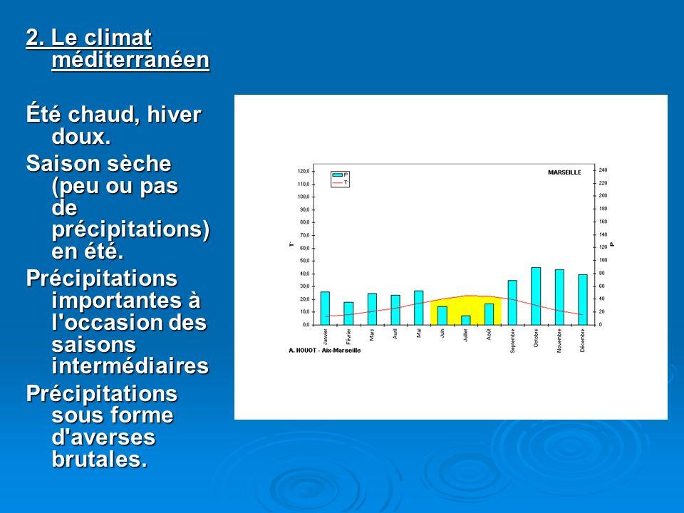 2. Le climat méditerranéen Été chaud, hiver doux. Saison sèche (peu ou pas de précipitations) en été. Précipitations importantes à l'occasion des sais