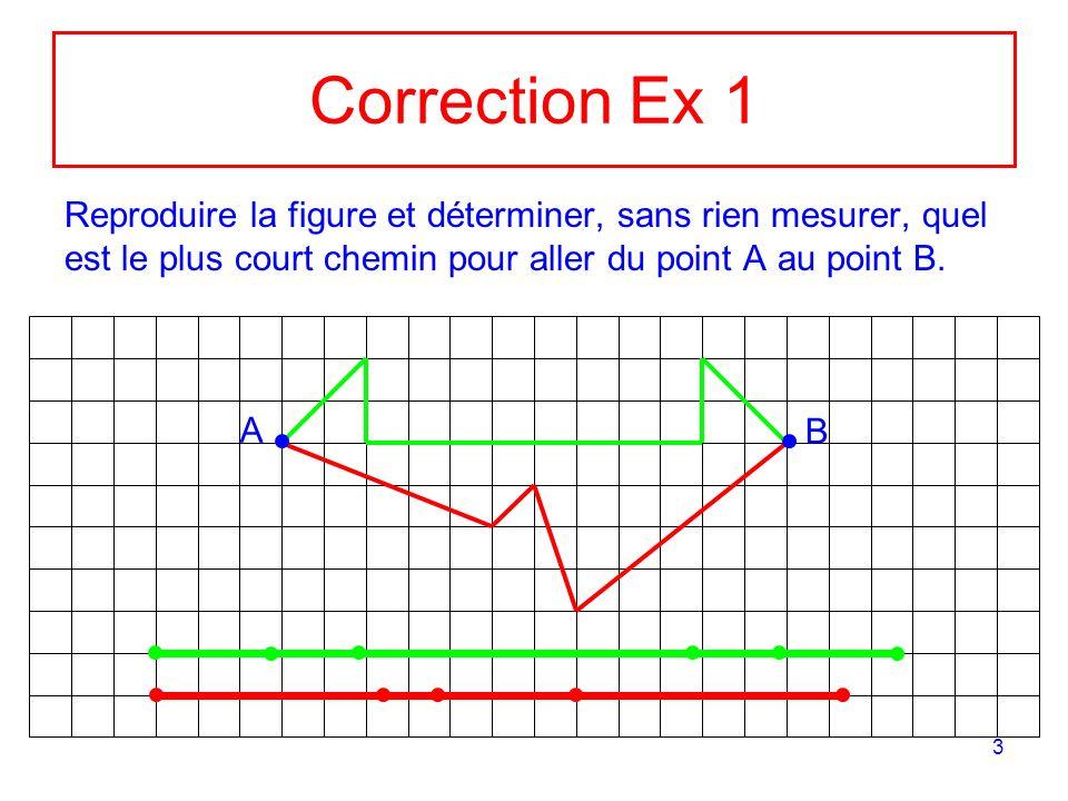 3 Correction Ex 1 Reproduire la figure et déterminer, sans rien mesurer, quel est le plus court chemin pour aller du point A au point B.