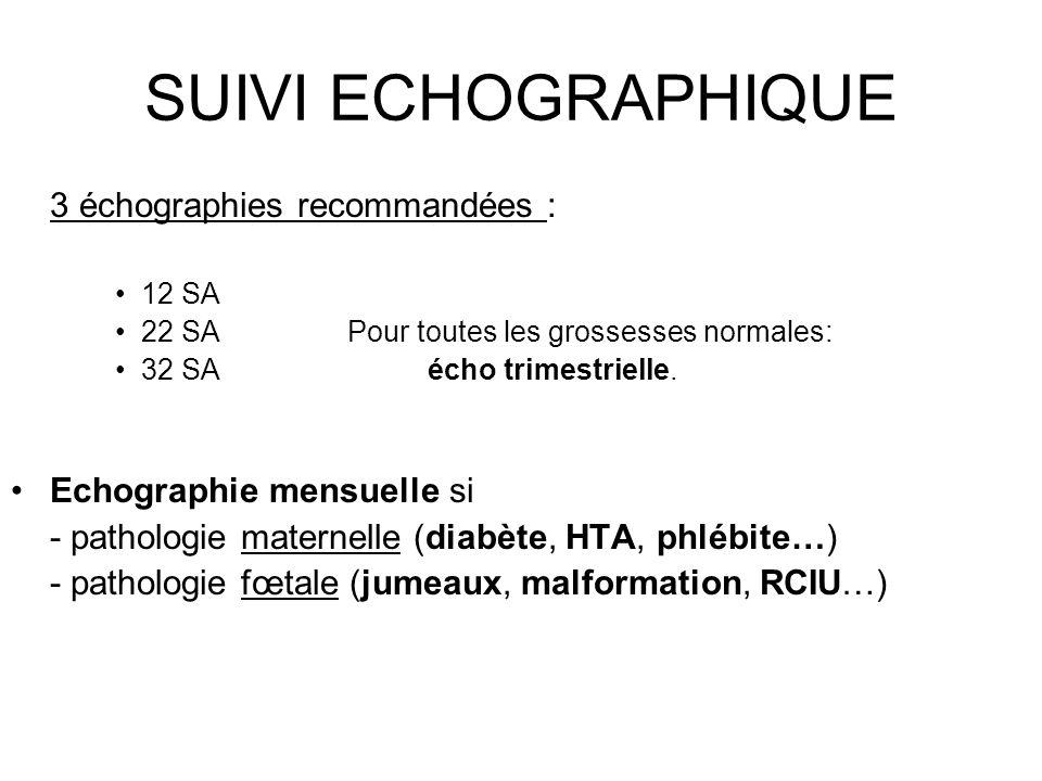 SUIVI ECHOGRAPHIQUE 3 échographies recommandées : 12 SA 22 SA Pour toutes les grossesses normales: 32 SA écho trimestrielle. Echographie mensuelle si