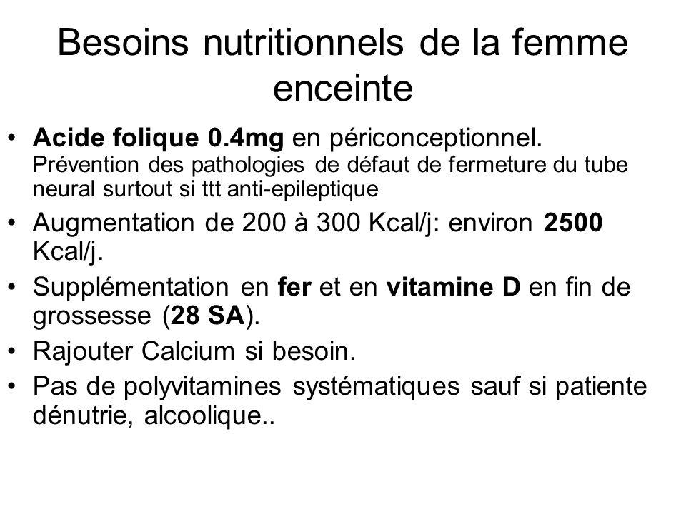 Besoins nutritionnels de la femme enceinte Acide folique 0.4mg en périconceptionnel. Prévention des pathologies de défaut de fermeture du tube neural