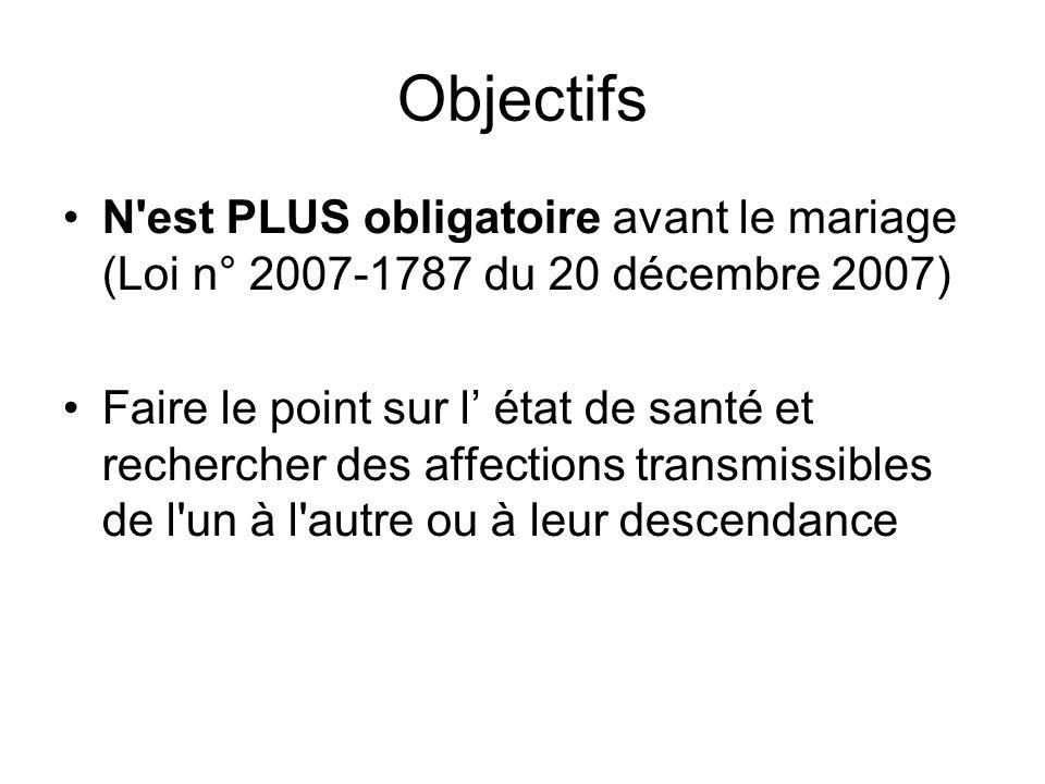 Objectifs N'est PLUS obligatoire avant le mariage (Loi n° 2007-1787 du 20 décembre 2007) Faire le point sur l état de santé et rechercher des affectio