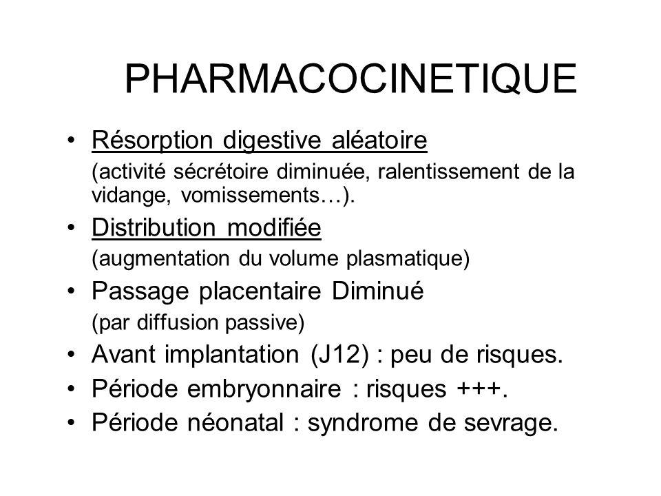 PHARMACOCINETIQUE Résorption digestive aléatoire (activité sécrétoire diminuée, ralentissement de la vidange, vomissements…). Distribution modifiée (a