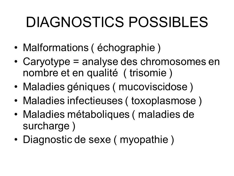 DIAGNOSTICS POSSIBLES Malformations ( échographie ) Caryotype = analyse des chromosomes en nombre et en qualité ( trisomie ) Maladies géniques ( mucov