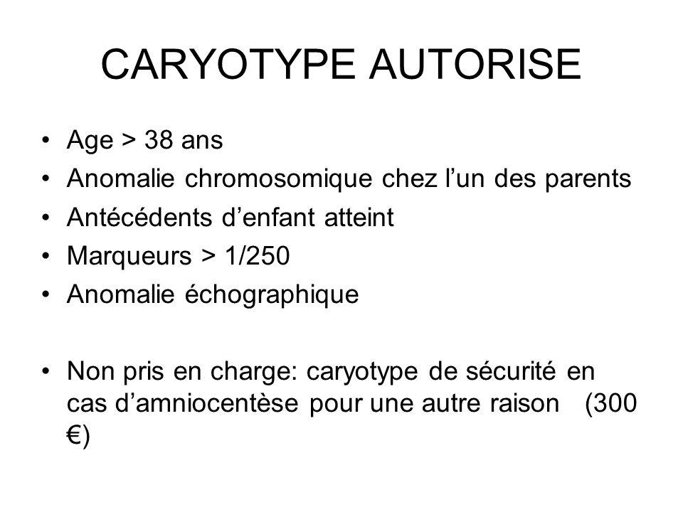 CARYOTYPE AUTORISE Age > 38 ans Anomalie chromosomique chez lun des parents Antécédents denfant atteint Marqueurs > 1/250 Anomalie échographique Non p