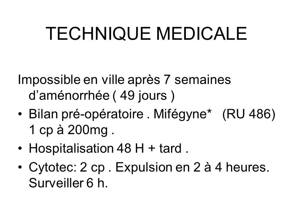 TECHNIQUE MEDICALE Impossible en ville après 7 semaines daménorrhée ( 49 jours ) Bilan pré-opératoire. Mifégyne* (RU 486) 1 cp à 200mg. Hospitalisatio