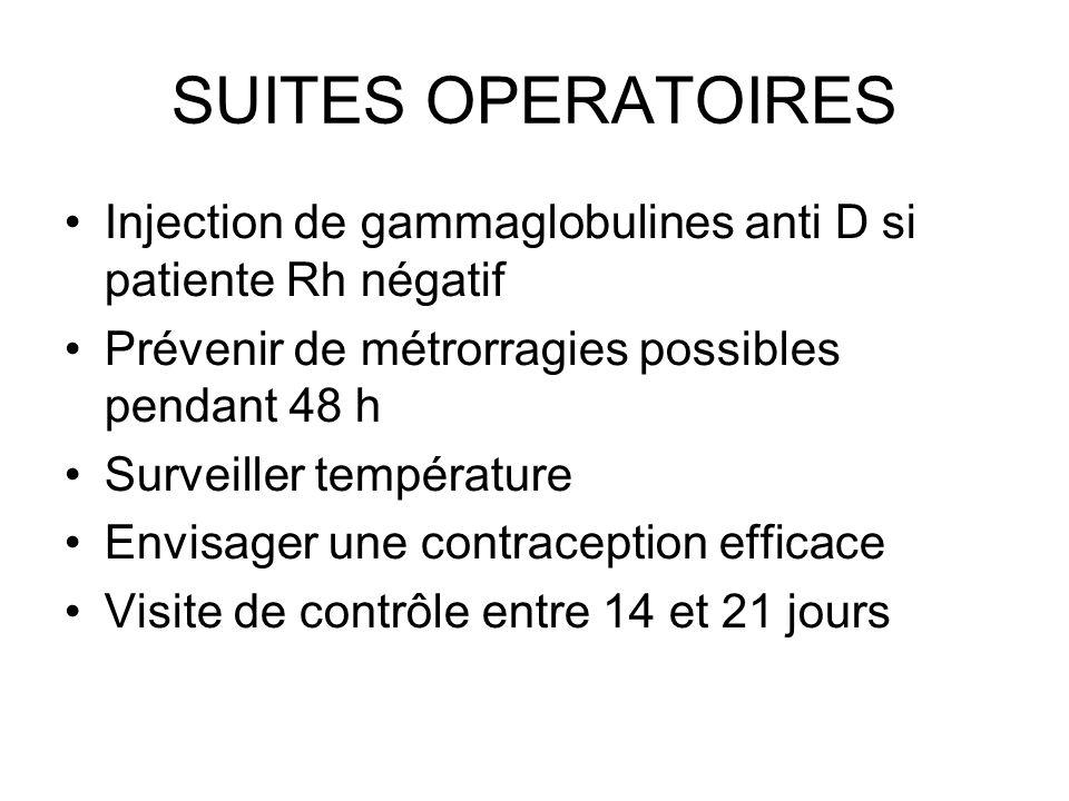 SUITES OPERATOIRES Injection de gammaglobulines anti D si patiente Rh négatif Prévenir de métrorragies possibles pendant 48 h Surveiller température E