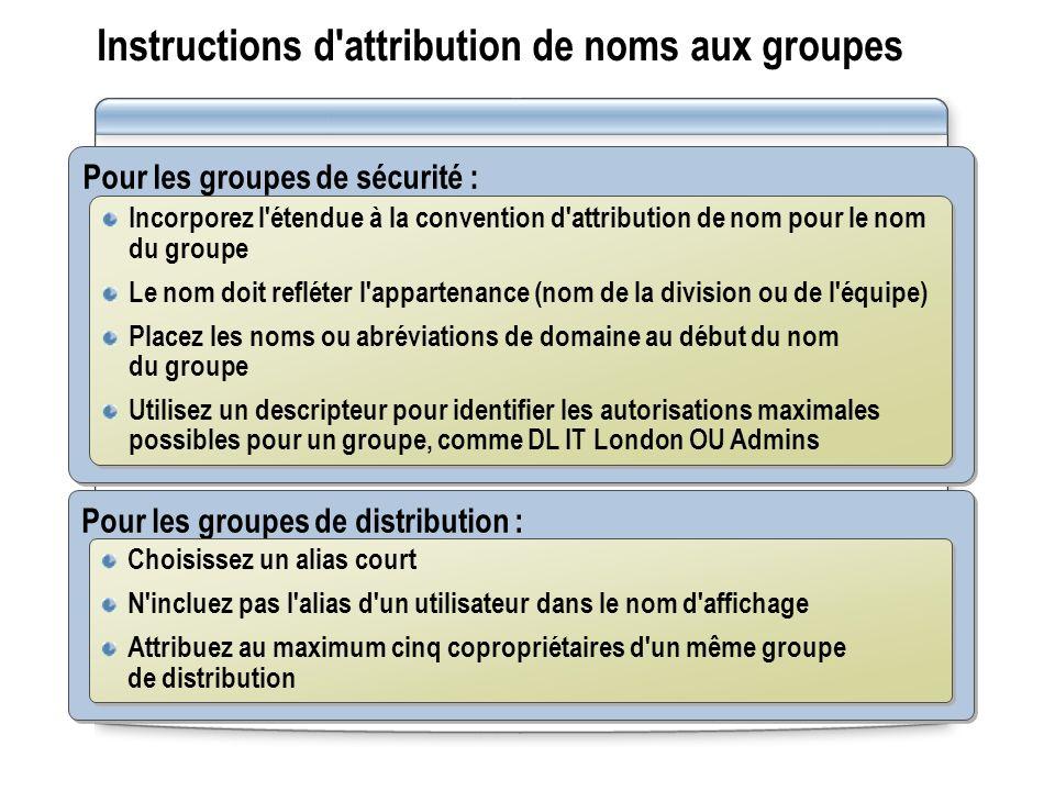 Instructions d'attribution de noms aux groupes Pour les groupes de sécurité : Incorporez l'étendue à la convention d'attribution de nom pour le nom du