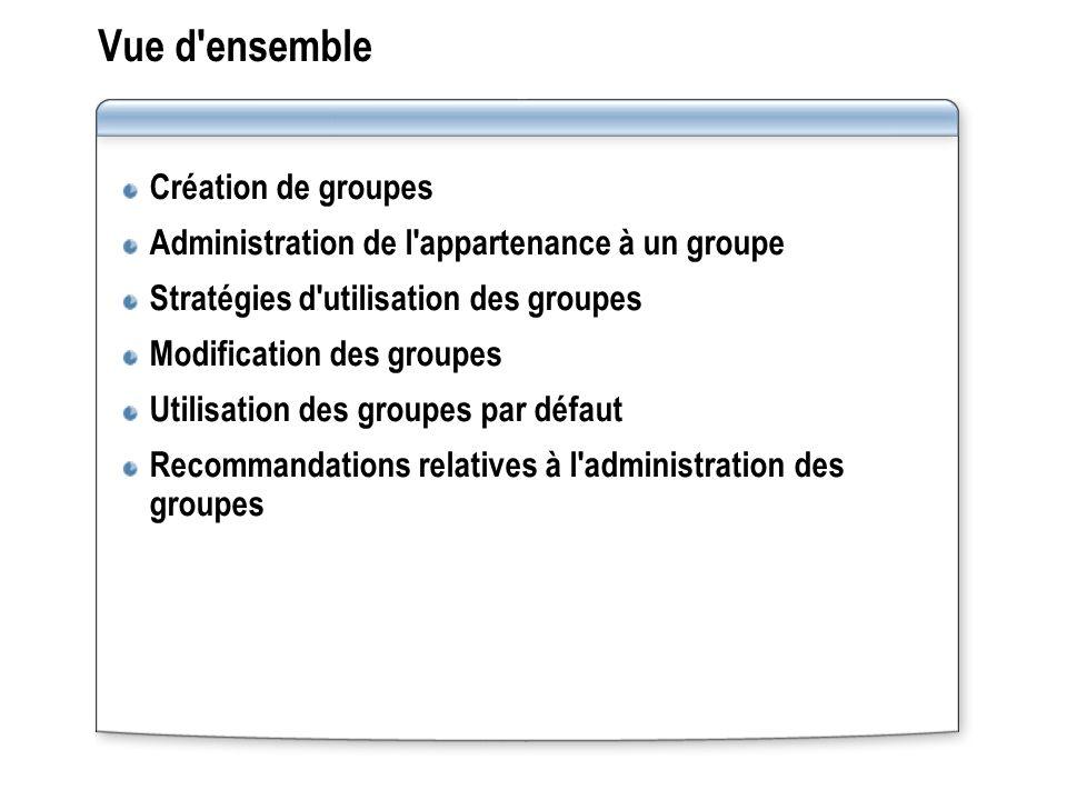 Vue d'ensemble Création de groupes Administration de l'appartenance à un groupe Stratégies d'utilisation des groupes Modification des groupes Utilisat