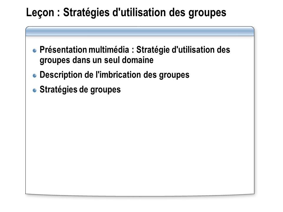 Leçon : Stratégies d'utilisation des groupes Présentation multimédia : Stratégie d'utilisation des groupes dans un seul domaine Description de l'imbri