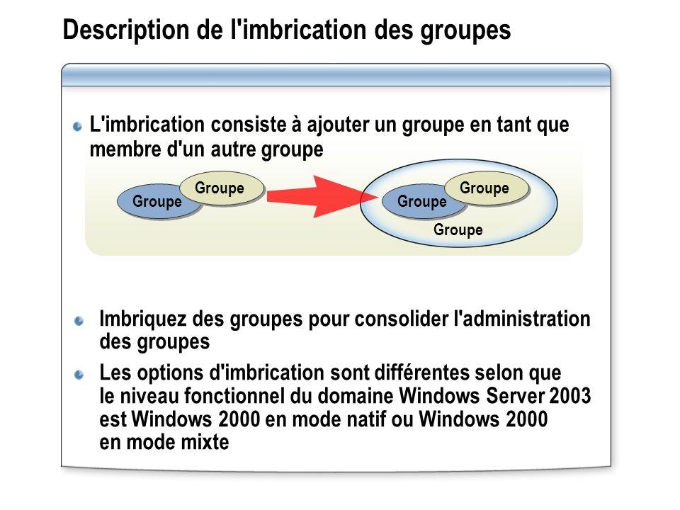 Groupe Description de l'imbrication des groupes L'imbrication consiste à ajouter un groupe en tant que membre d'un autre groupe Imbriquez des groupes