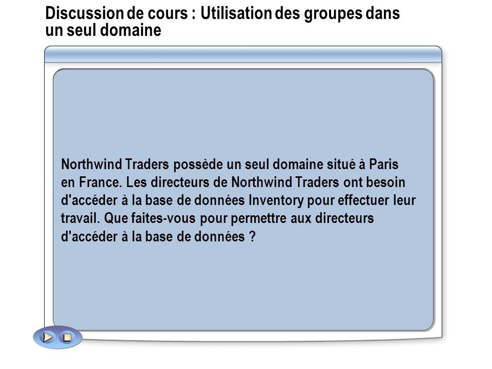 Northwind Traders possède un seul domaine situé à Paris en France. Les directeurs de Northwind Traders ont besoin d'accéder à la base de données Inven