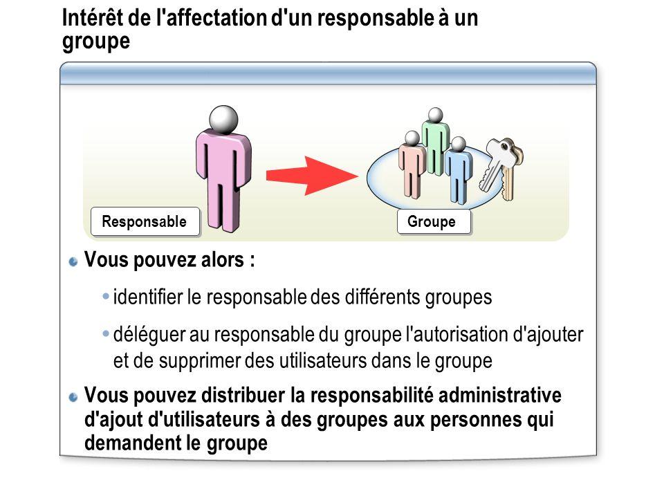 Intérêt de l'affectation d'un responsable à un groupe Vous pouvez alors : identifier le responsable des différents groupes déléguer au responsable du